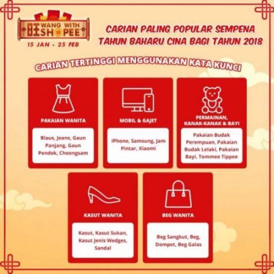 Carian popular Shopee