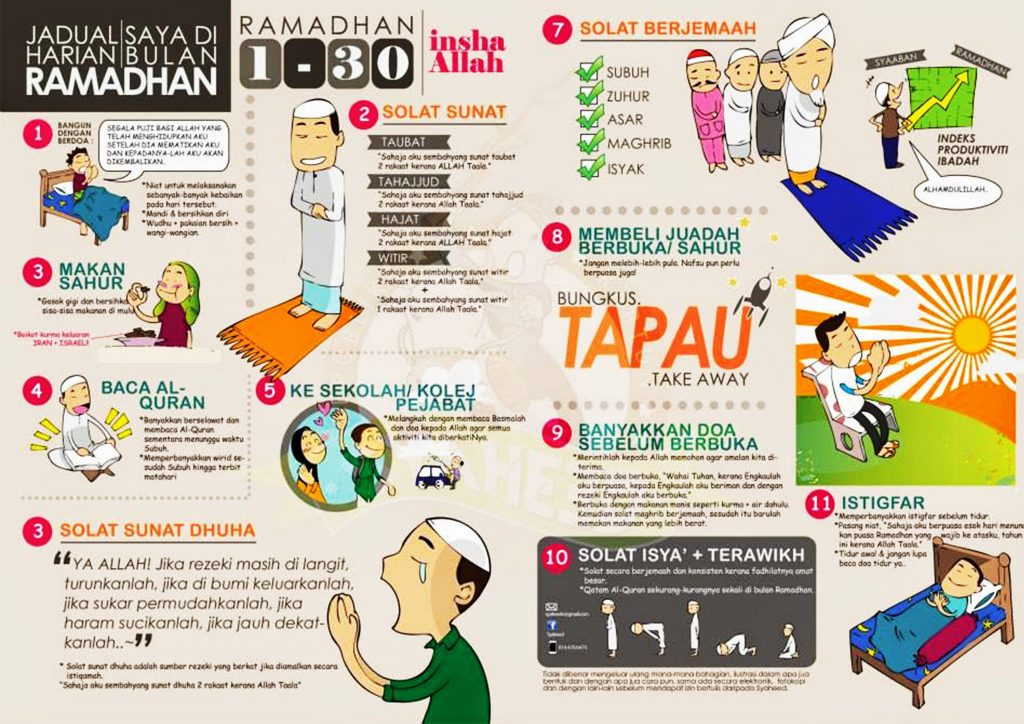 Persediaan Menghadapi Bulan Ramadan